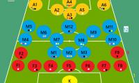 PosisjonerFotball